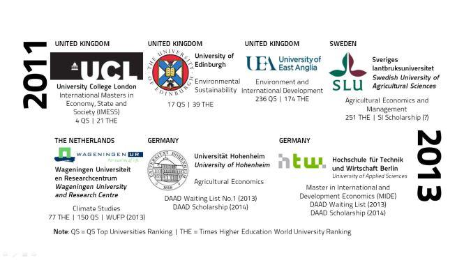 2011-2013 Seven Universities in Europe